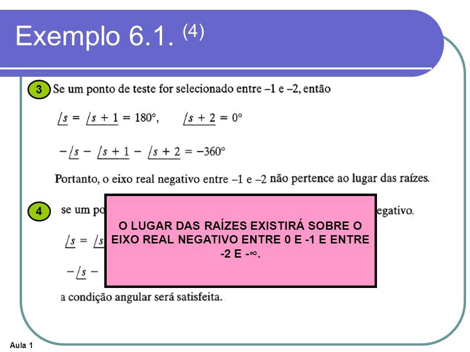 Aula 1 Exemplo 6.1. (4) 3 4 O LUGAR DAS RAÍZES EXISTIRÁ SOBRE O EIXO REAL NEGATIVO ENTRE 0 E -1 E ENTRE -2 E -.