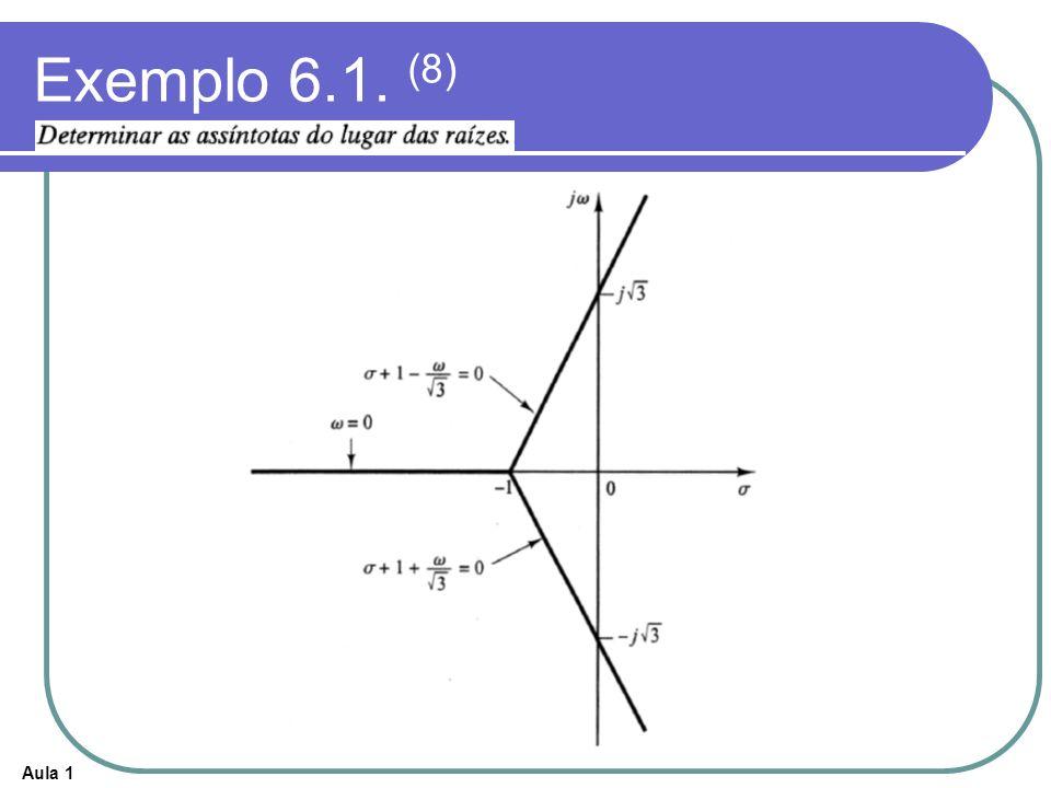 Aula 1 Exemplo 6.1. (8)