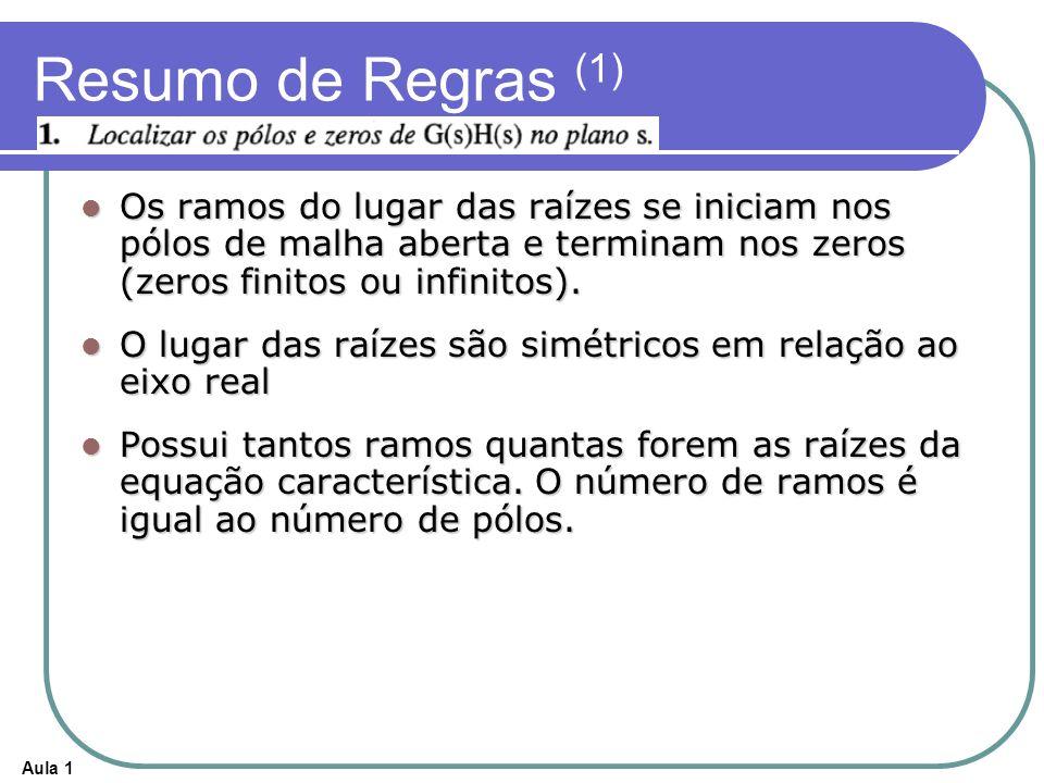 Aula 1 Resumo de Regras (1) Os ramos do lugar das raízes se iniciam nos pólos de malha aberta e terminam nos zeros (zeros finitos ou infinitos). Os ra
