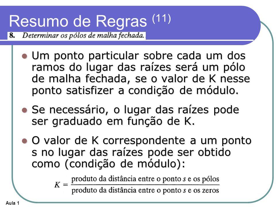 Aula 1 Resumo de Regras (11) Um ponto particular sobre cada um dos ramos do lugar das raízes será um pólo de malha fechada, se o valor de K nesse pont