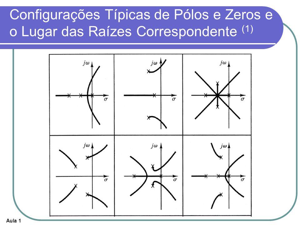 Aula 1 Configurações Típicas de Pólos e Zeros e o Lugar das Raízes Correspondente (1)
