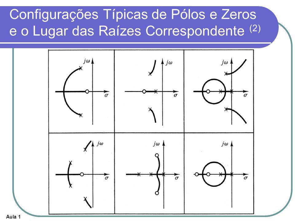 Aula 1 Configurações Típicas de Pólos e Zeros e o Lugar das Raízes Correspondente (2)