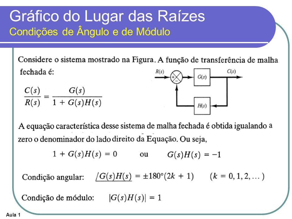 Aula 1 Resumo das Regras Gerais Para a Construção do Lugar das Raízes Obter a equação característica: Obter a equação característica: Modificar a equação de modo que o parâmetro de interesse apareça como fator de multiplicação (No caso de realimentação positiva, a condição de ângulo deve ser modificada) Modificar a equação de modo que o parâmetro de interesse apareça como fator de multiplicação (No caso de realimentação positiva, a condição de ângulo deve ser modificada)