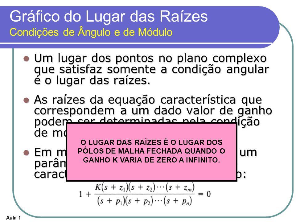 Aula 1 Resumo de Regras (11) Um ponto particular sobre cada um dos ramos do lugar das raízes será um pólo de malha fechada, se o valor de K nesse ponto satisfizer a condição de módulo.