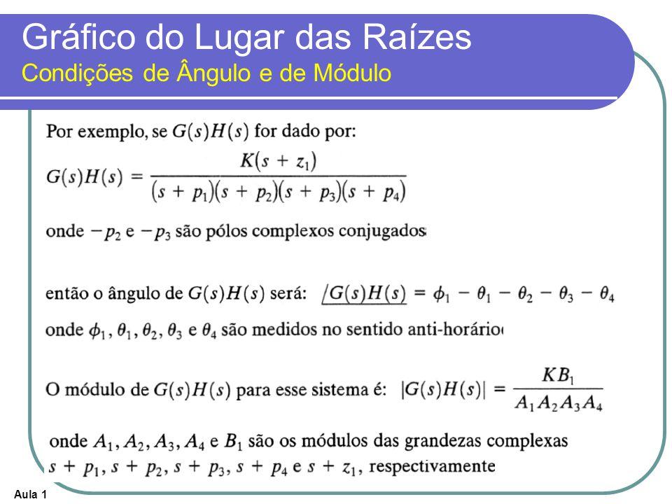 Aula 1 Resumo de Regras (2) Os trechos do lugar das raízes no eixo real são determinados pelos pólos e zeros que se encontram sobre ele.