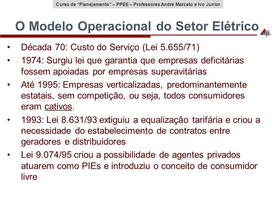 Curso de Planejamento – PPEE – Professores André Marcato e Ivo Junior O Modelo Operacional do Setor Elétrico Década 70: Custo do Serviço (Lei 5.655/71