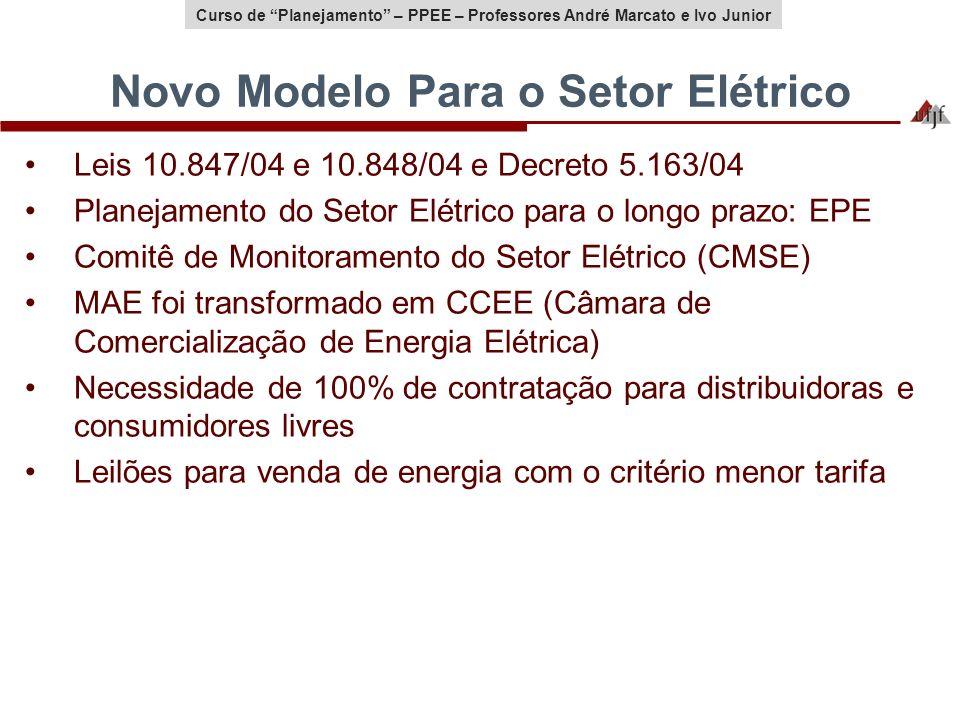 Curso de Planejamento – PPEE – Professores André Marcato e Ivo Junior Novo Modelo Para o Setor Elétrico Leis 10.847/04 e 10.848/04 e Decreto 5.163/04