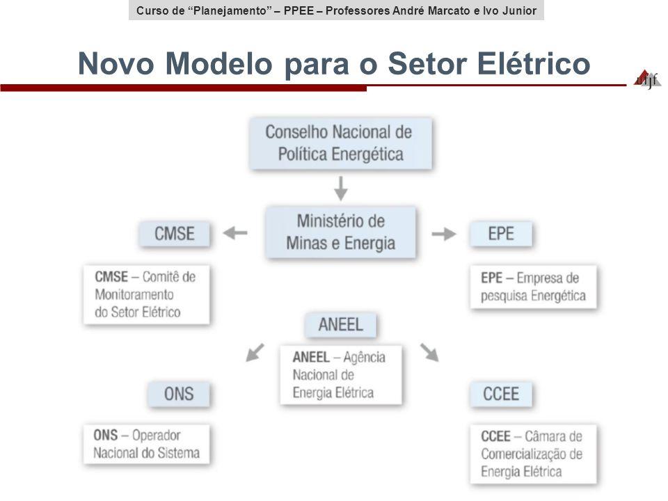 Curso de Planejamento – PPEE – Professores André Marcato e Ivo Junior Novo Modelo para o Setor Elétrico
