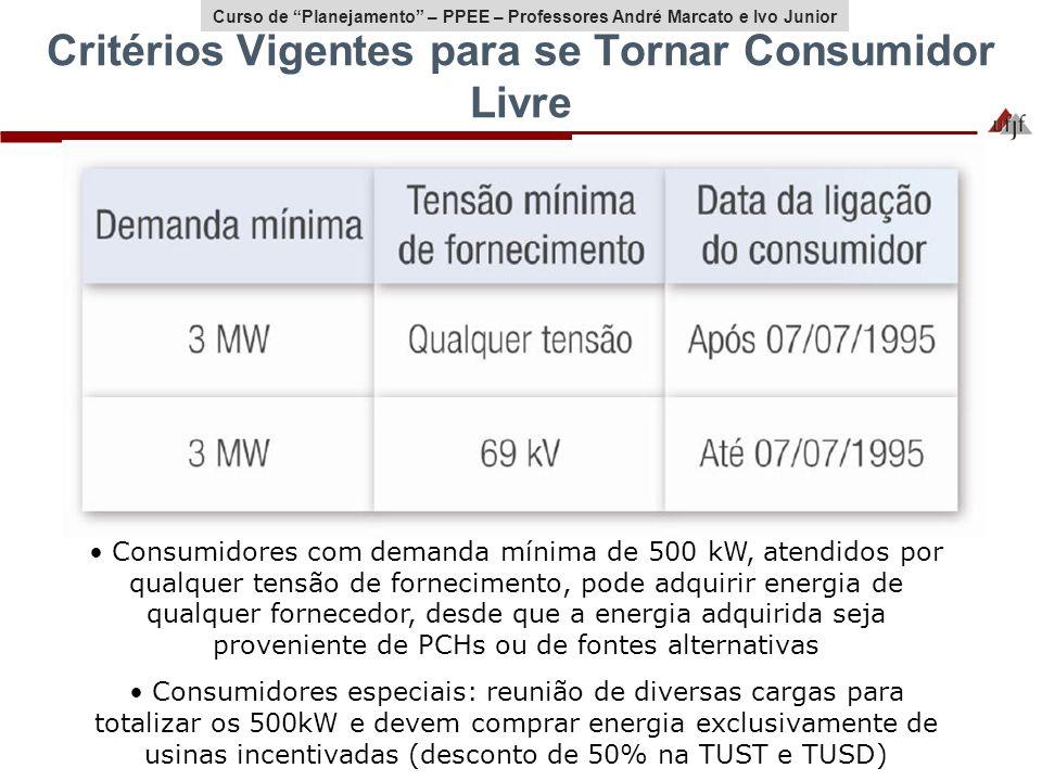 Curso de Planejamento – PPEE – Professores André Marcato e Ivo Junior Critérios Vigentes para se Tornar Consumidor Livre Consumidores com demanda míni