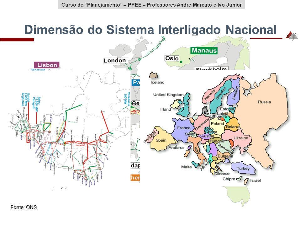 Curso de Planejamento – PPEE – Professores André Marcato e Ivo Junior Dimensão do Sistema Interligado Nacional Fonte: ONS