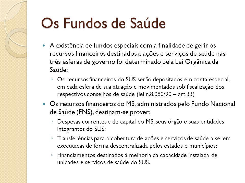 Os Fundos de Saúde A existência de fundos especiais com a finalidade de gerir os recursos financeiros destinados a ações e serviços de saúde nas três
