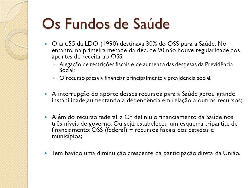 Os Fundos de Saúde O art.55 da LDO (1990) destinava 30% do OSS para a Saúde. No entanto, na primeira metade da déc. de 90 não houve regularidade dos a