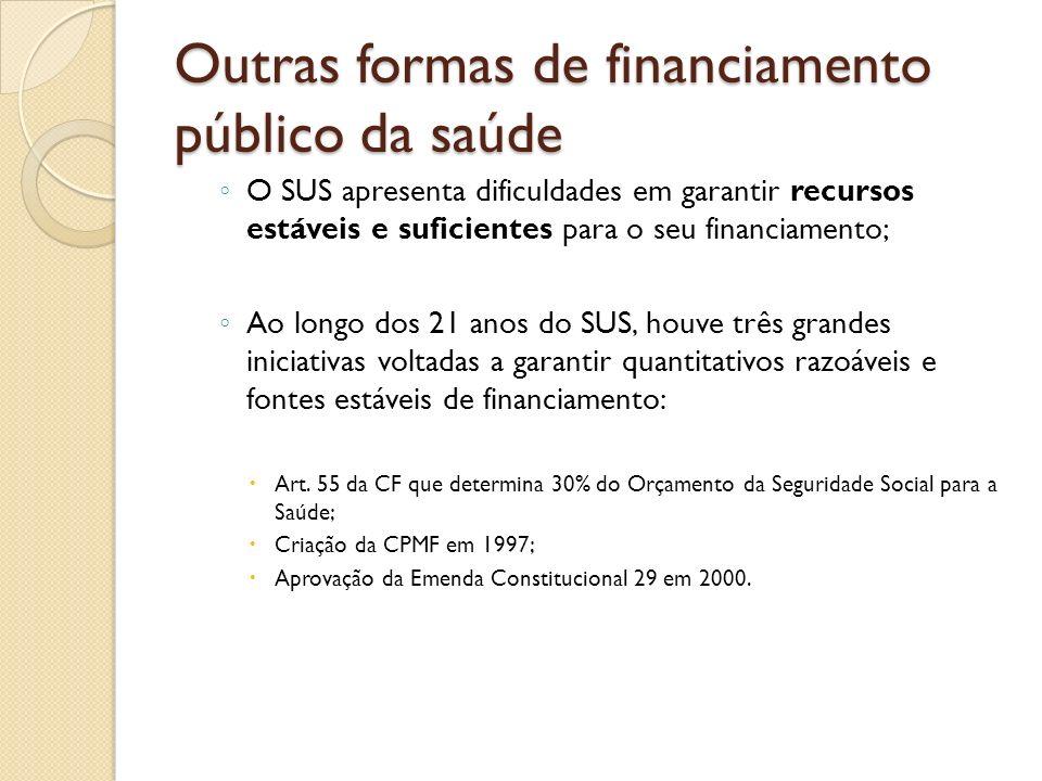 Outras formas de financiamento público da saúde O SUS apresenta dificuldades em garantir recursos estáveis e suficientes para o seu financiamento; Ao