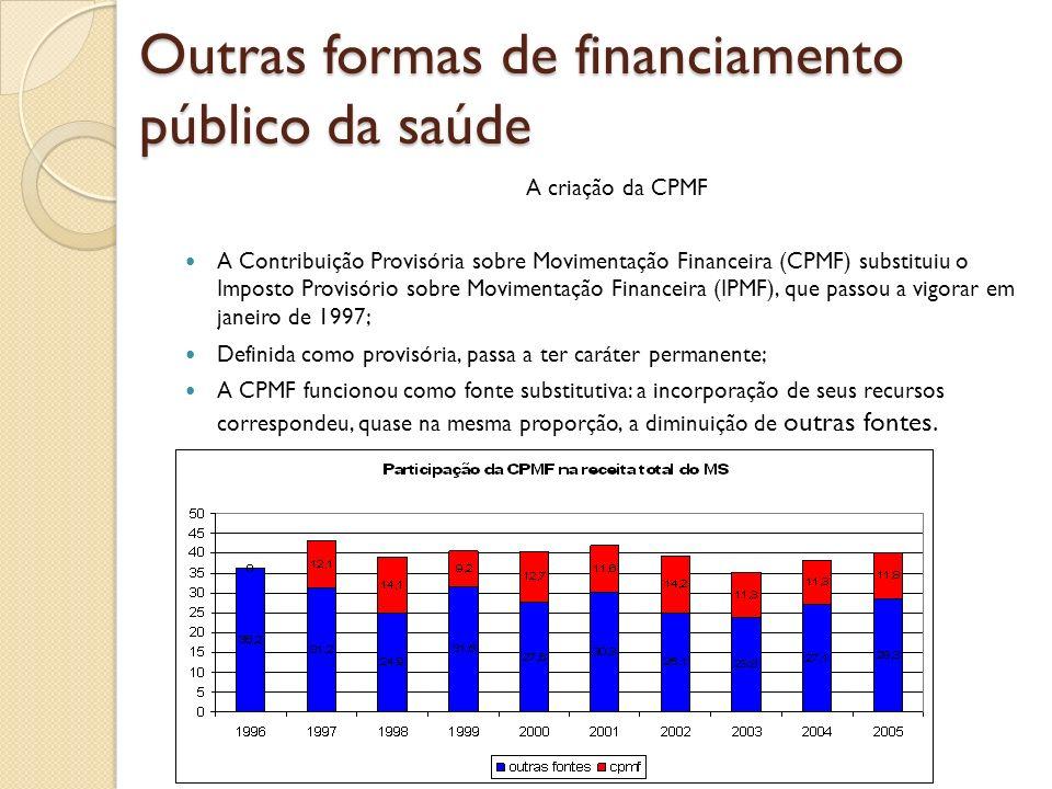 Outras formas de financiamento público da saúde A criação da CPMF A Contribuição Provisória sobre Movimentação Financeira (CPMF) substituiu o Imposto