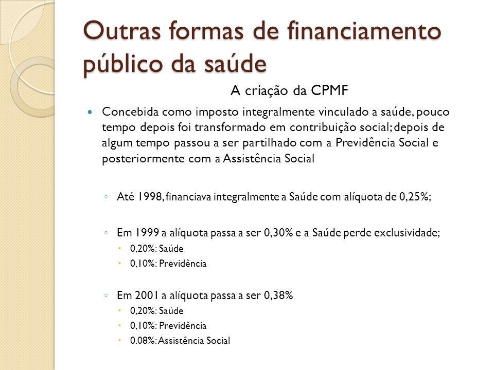 Outras formas de financiamento público da saúde A criação da CPMF Concebida como imposto integralmente vinculado a saúde, pouco tempo depois foi trans