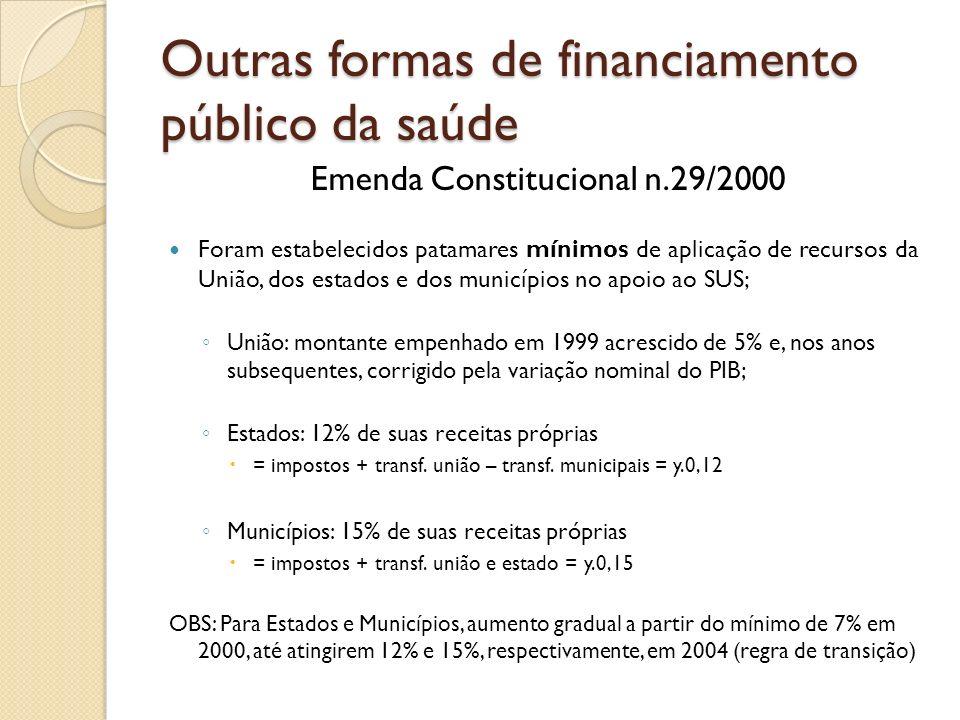 Outras formas de financiamento público da saúde Emenda Constitucional n.29/2000 Foram estabelecidos patamares mínimos de aplicação de recursos da Uniã
