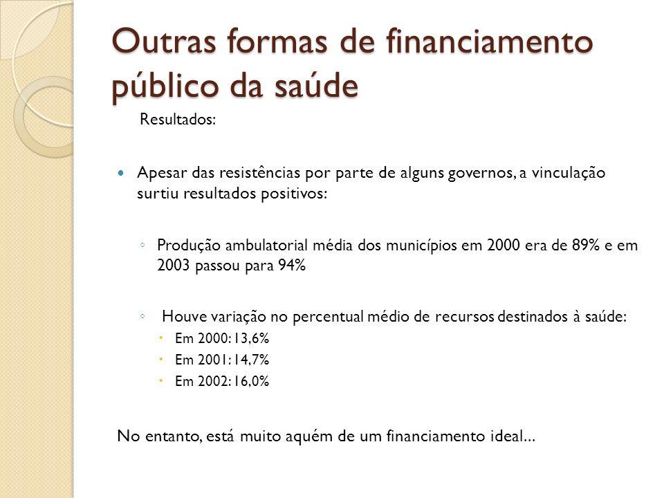 Outras formas de financiamento público da saúde Resultados: Apesar das resistências por parte de alguns governos, a vinculação surtiu resultados posit