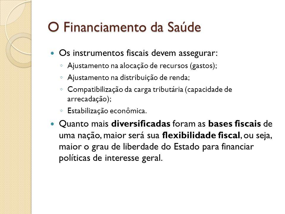 O Financiamento da Saúde Os instrumentos fiscais devem assegurar: Ajustamento na alocação de recursos (gastos); Ajustamento na distribuição de renda;