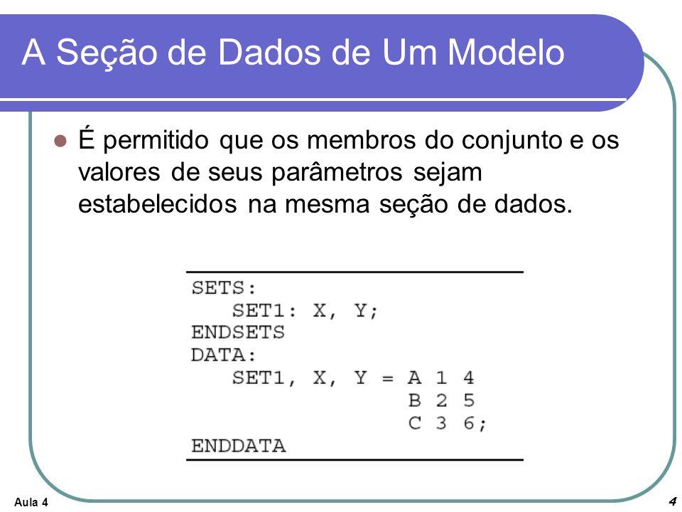 Aula 45 Definição de Parâmetros Além de definir os membros dos conjuntos e os valores dos seus parâmetros, é permitido criar variáveis escalares que servem como parâmetros.