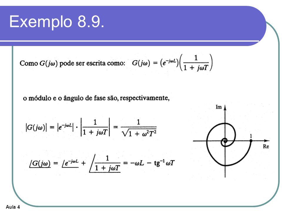 Aula 4 Exemplo 8.9.