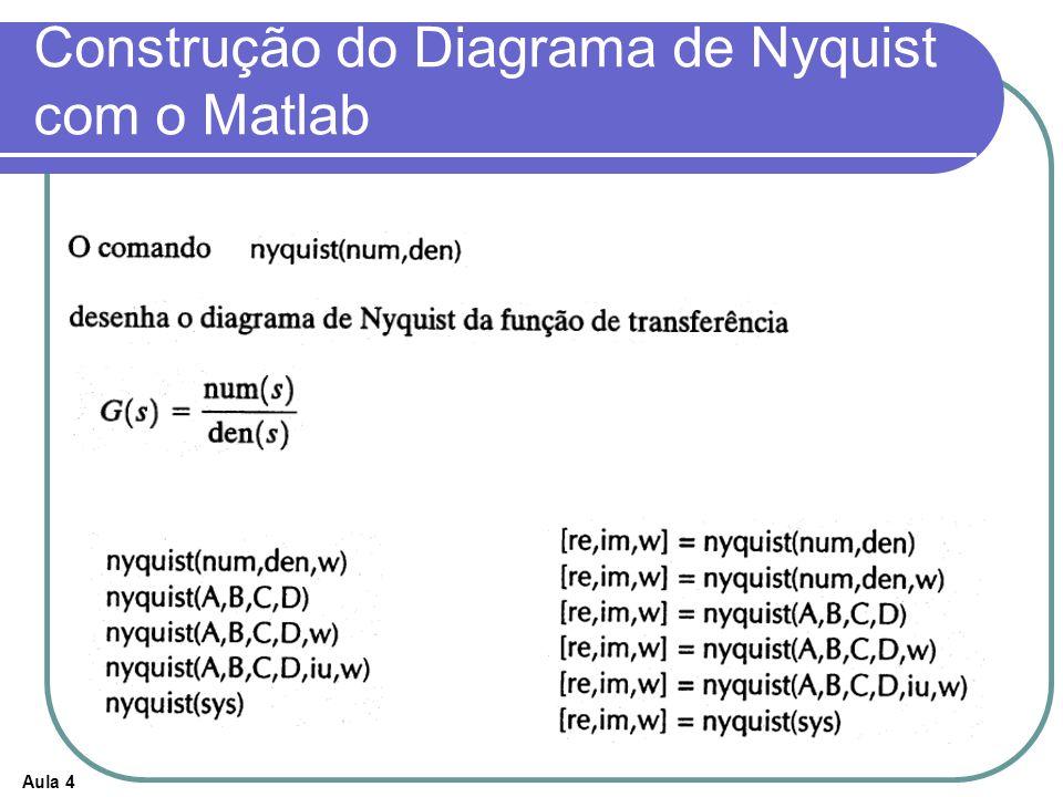 Aula 4 Construção do Diagrama de Nyquist com o Matlab