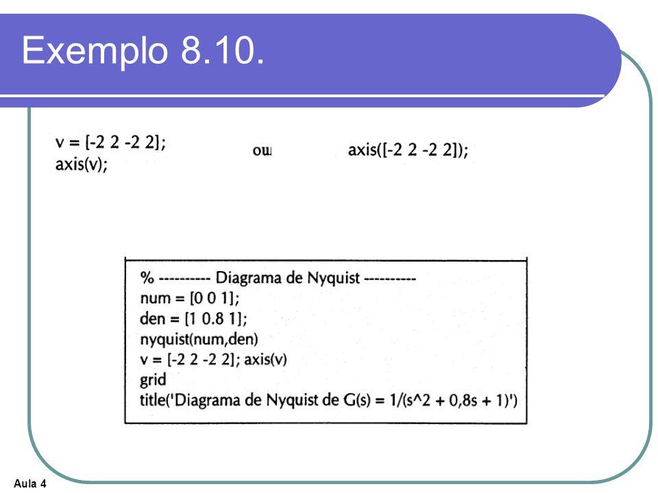 Aula 4 Exemplo 8.10.