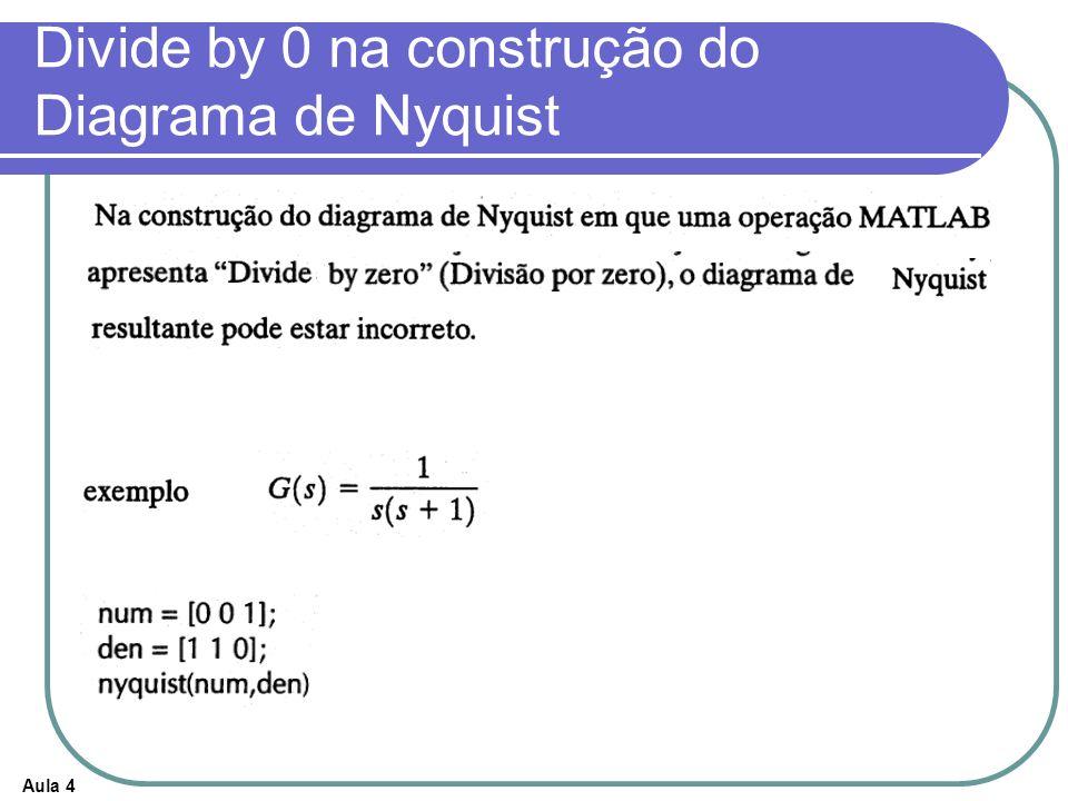 Aula 4 Divide by 0 na construção do Diagrama de Nyquist