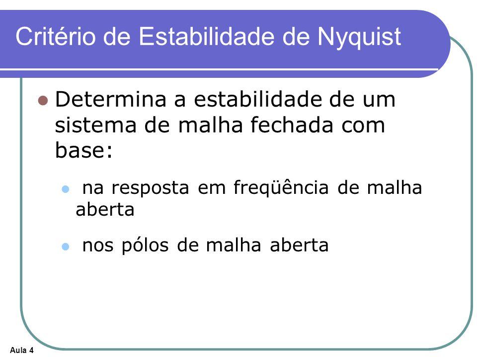 Aula 4 Critério de Estabilidade de Nyquist Determina a estabilidade de um sistema de malha fechada com base: na resposta em freqüência de malha aberta