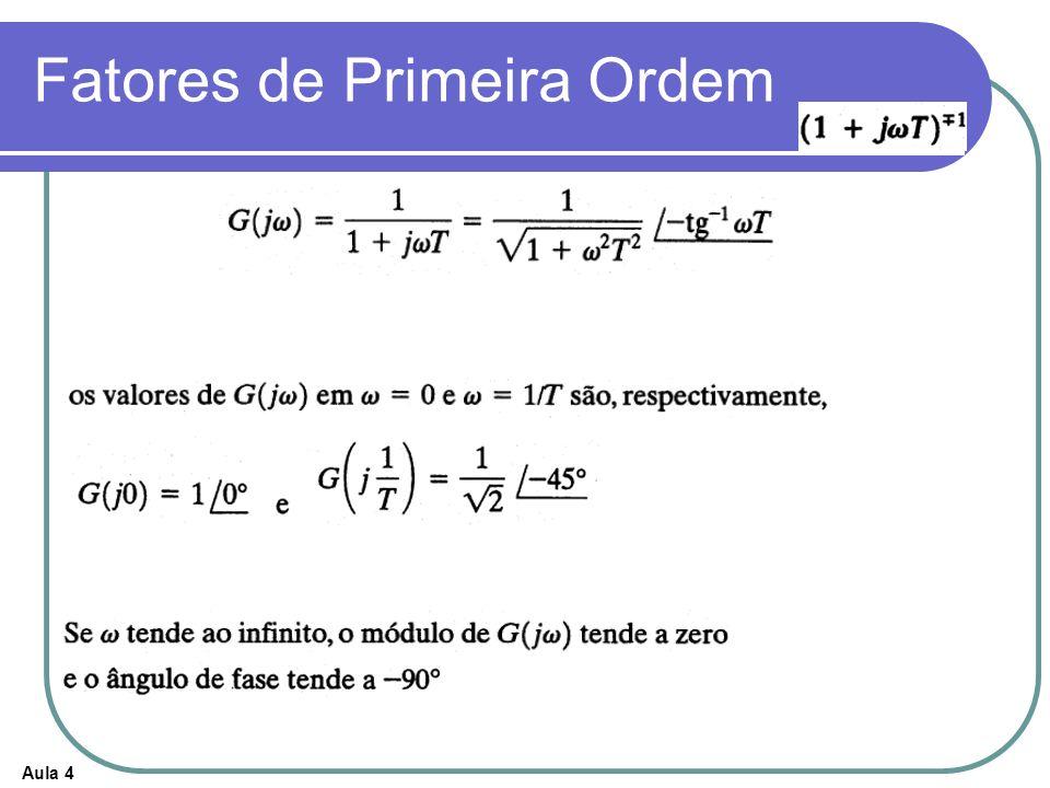 Aula 4 Exemplo 8.11.