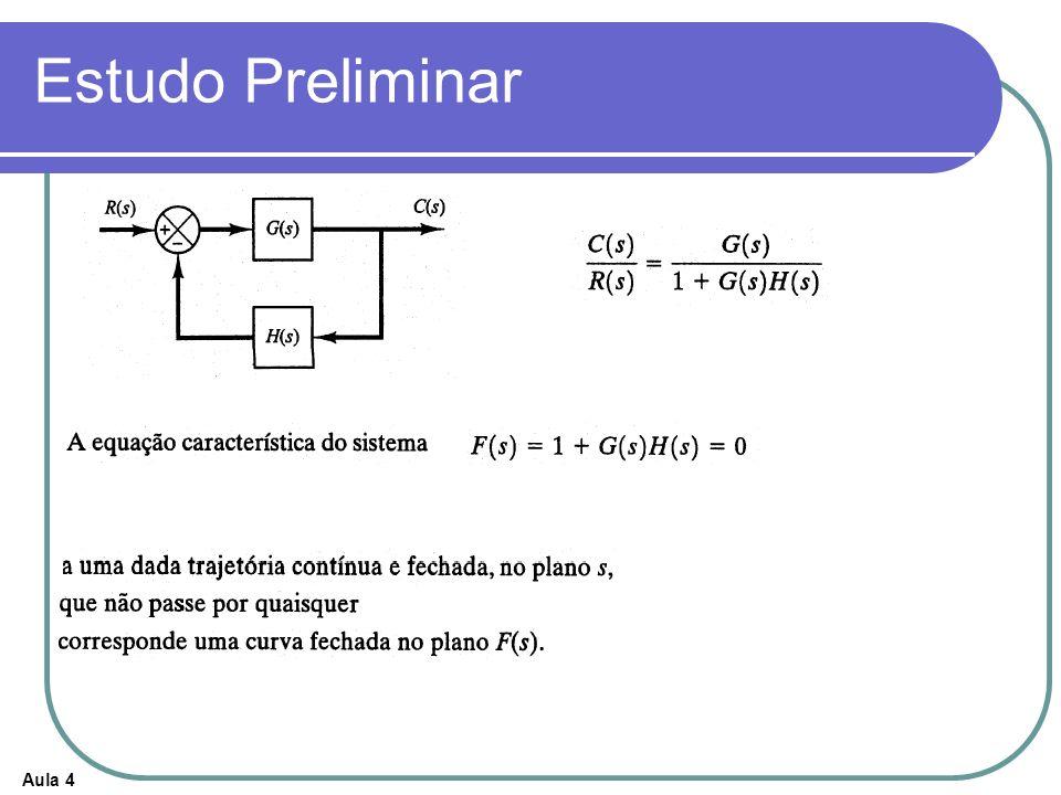 Aula 4 Estudo Preliminar