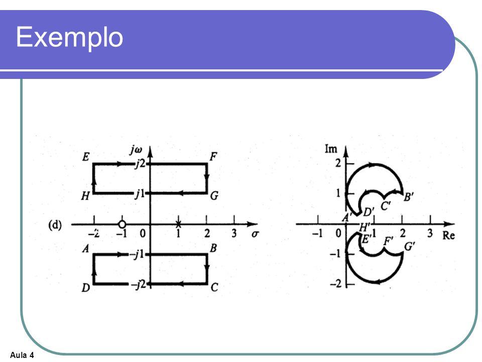 Aula 4 Exemplo