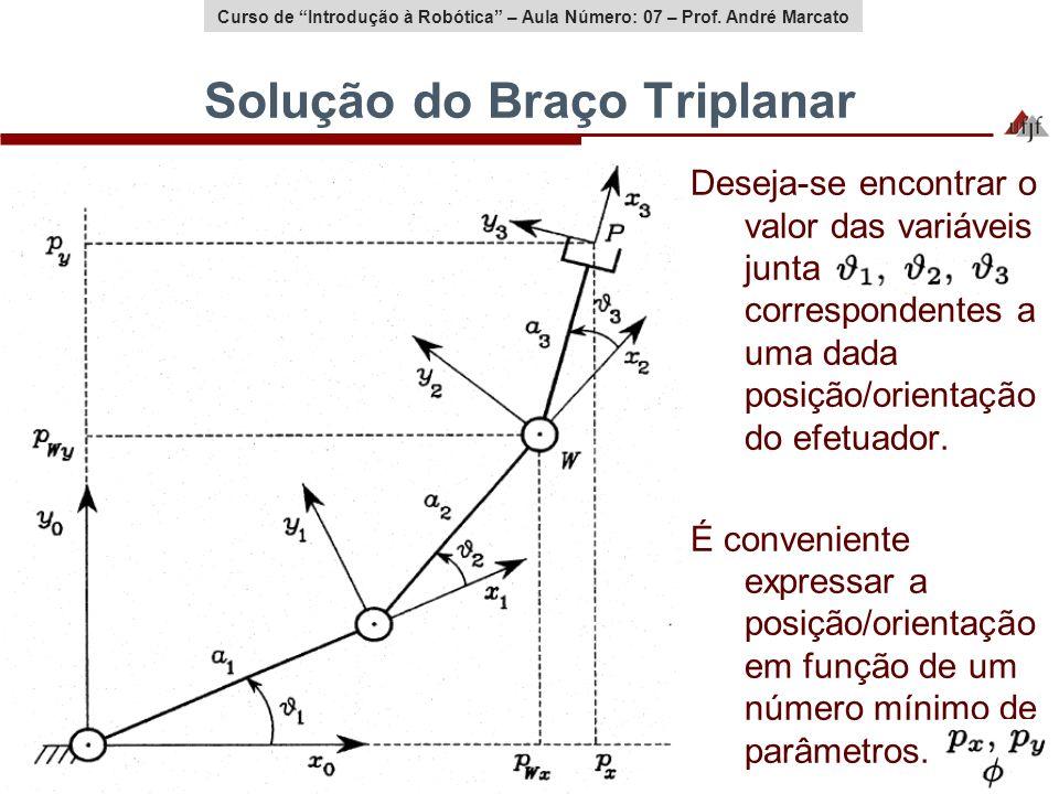Curso de Introdução à Robótica – Aula Número: 07 – Prof. André Marcato Solução do Braço Triplanar Deseja-se encontrar o valor das variáveis junta corr