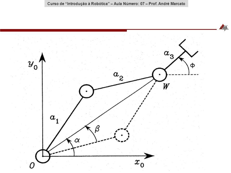 Curso de Introdução à Robótica – Aula Número: 07 – Prof. André Marcato