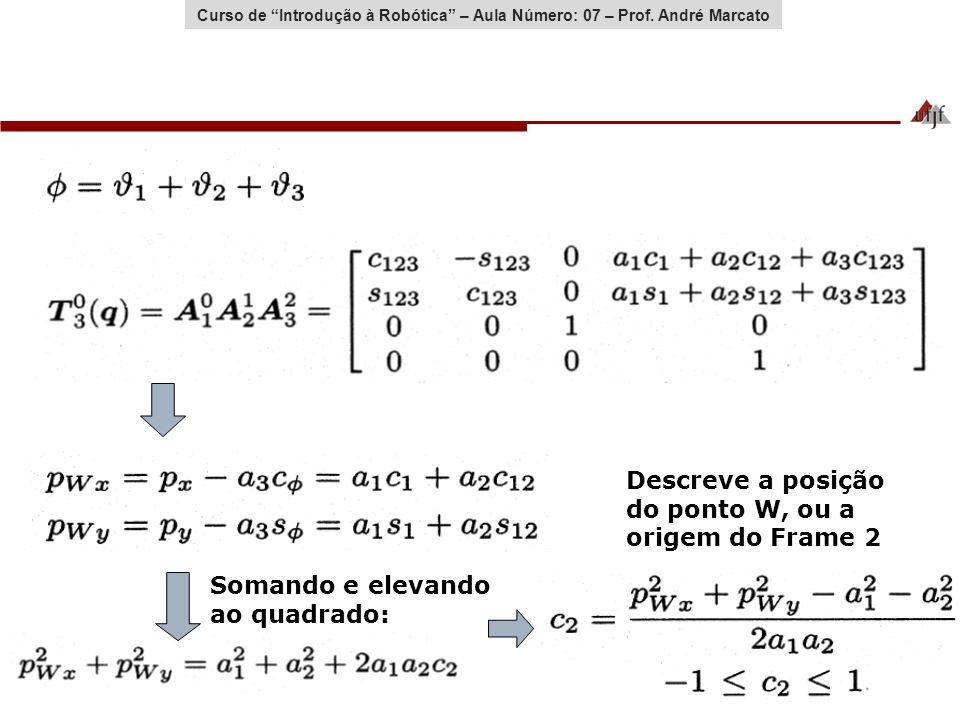 Descreve a posição do ponto W, ou a origem do Frame 2 Somando e elevando ao quadrado: