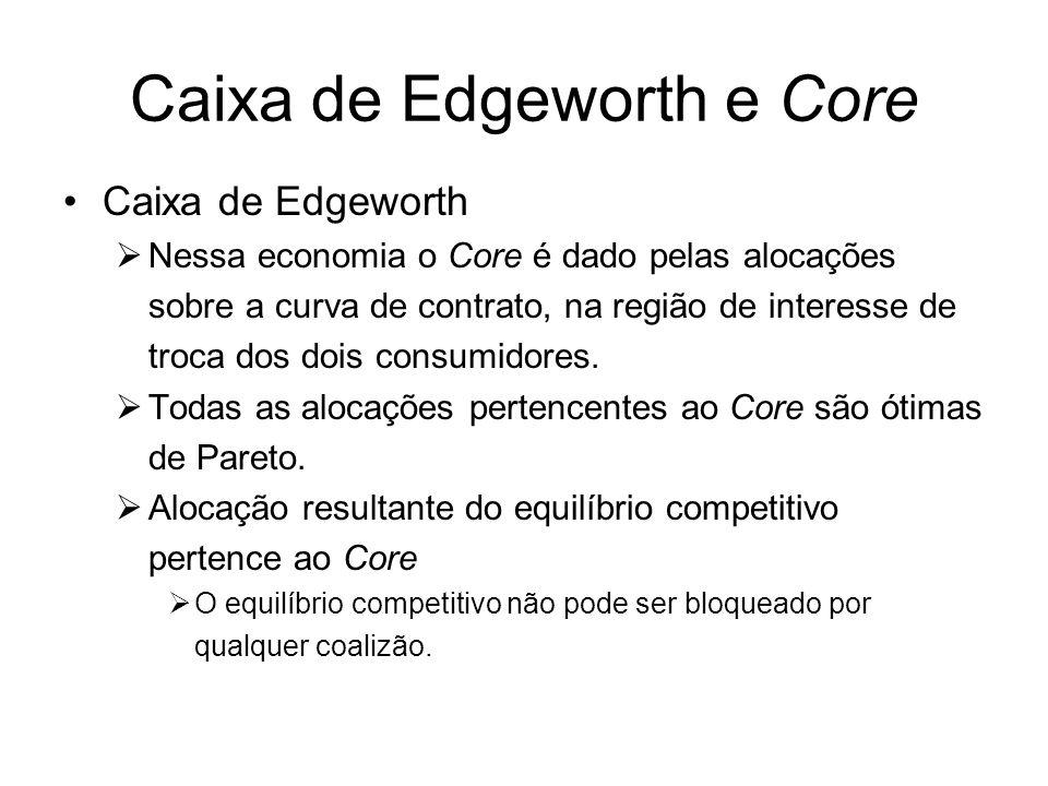Caixa de Edgeworth e Core Caixa de Edgeworth Nessa economia o Core é dado pelas alocações sobre a curva de contrato, na região de interesse de troca d