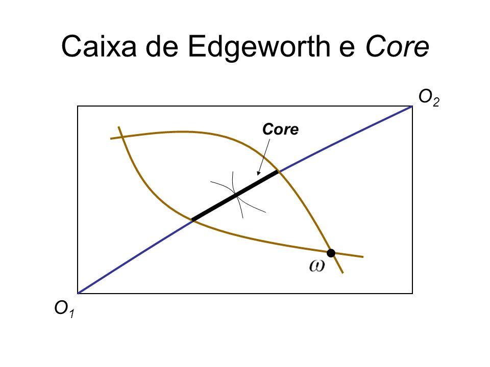Caixa de Edgeworth e Core Core O1O1 O2O2
