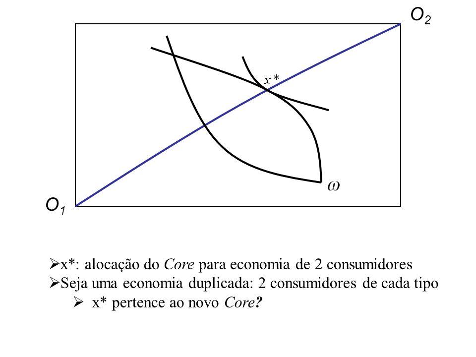 O1O1 O2O2 x*: alocação do Core para economia de 2 consumidores Seja uma economia duplicada: 2 consumidores de cada tipo x* pertence ao novo Core?