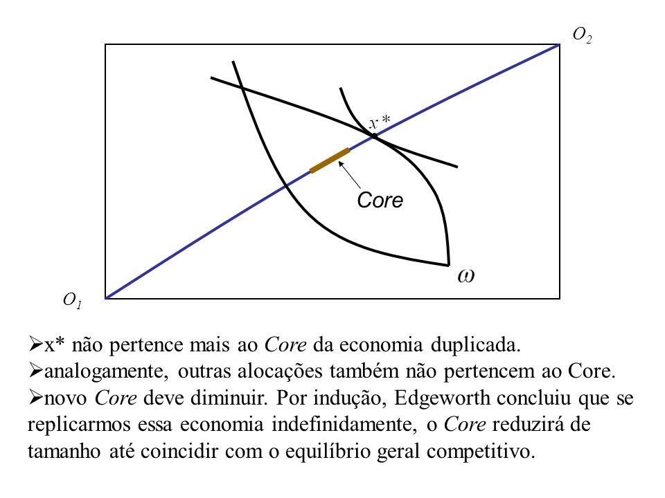 O1O1 O2O2 x* não pertence mais ao Core da economia duplicada. analogamente, outras alocações também não pertencem ao Core. novo Core deve diminuir. Po