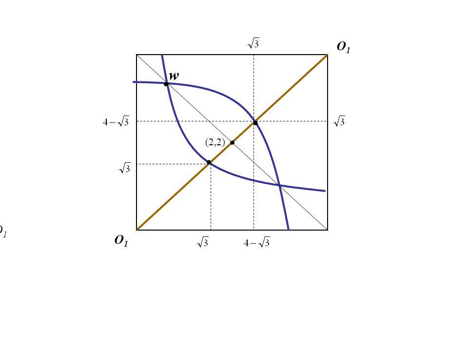 O1O1 O1O1 O1O1 (2,2) w