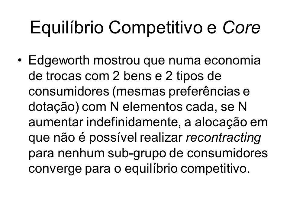 Equilíbrio Competitivo e Core Edgeworth mostrou que numa economia de trocas com 2 bens e 2 tipos de consumidores (mesmas preferências e dotação) com N elementos cada, se N aumentar indefinidamente, a alocação em que não é possível realizar recontracting para nenhum sub-grupo de consumidores converge para o equilíbrio competitivo.