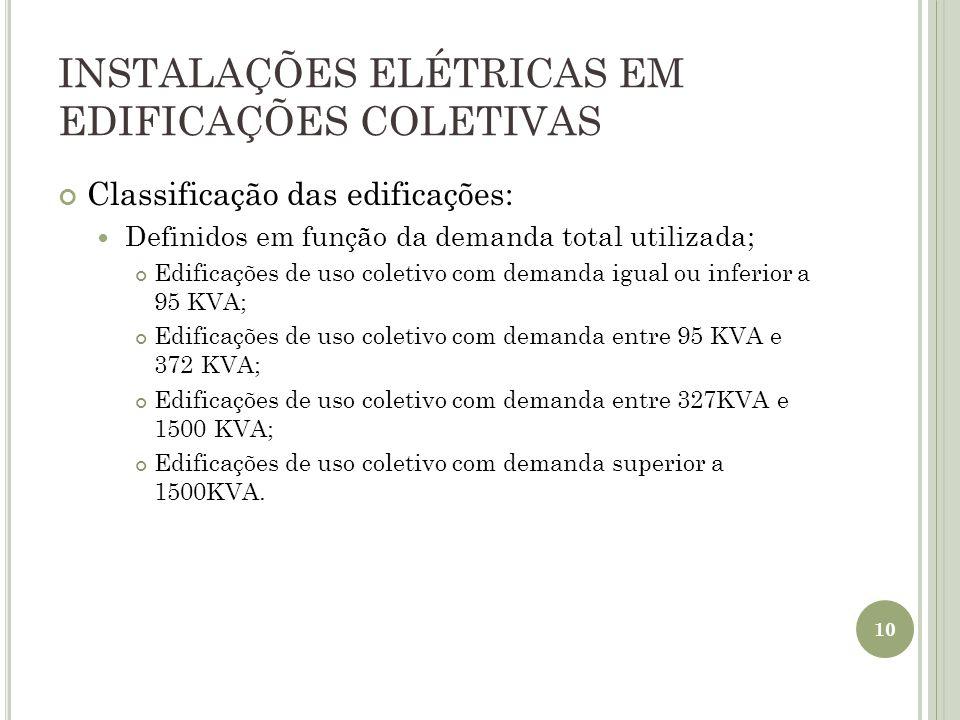 INSTALAÇÕES ELÉTRICAS EM EDIFICAÇÕES COLETIVAS Classificação das edificações: Definidos em função da demanda total utilizada; Edificações de uso colet