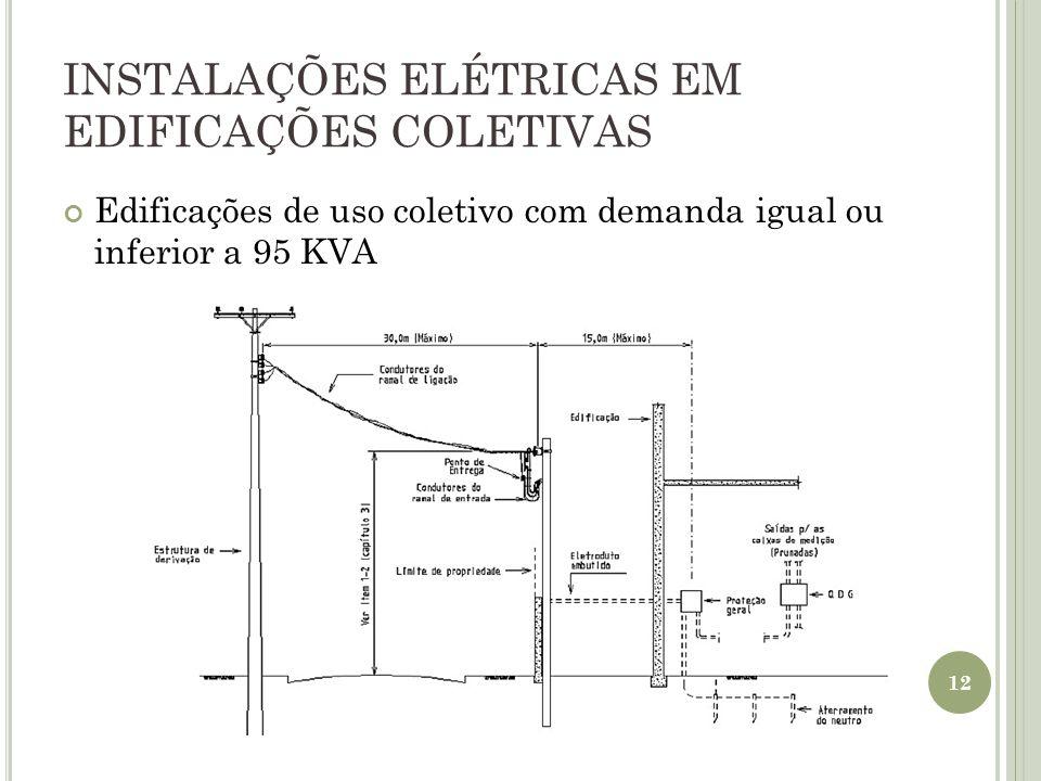 INSTALAÇÕES ELÉTRICAS EM EDIFICAÇÕES COLETIVAS Edificações de uso coletivo com demanda igual ou inferior a 95 KVA 12