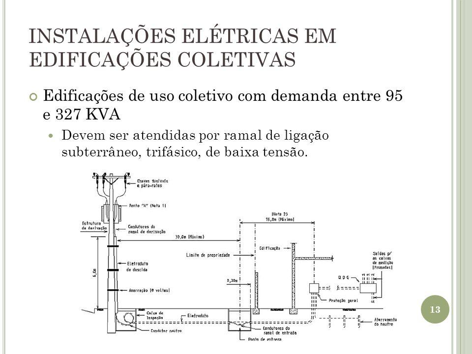 INSTALAÇÕES ELÉTRICAS EM EDIFICAÇÕES COLETIVAS Edificações de uso coletivo com demanda entre 95 e 327 KVA Devem ser atendidas por ramal de ligação sub