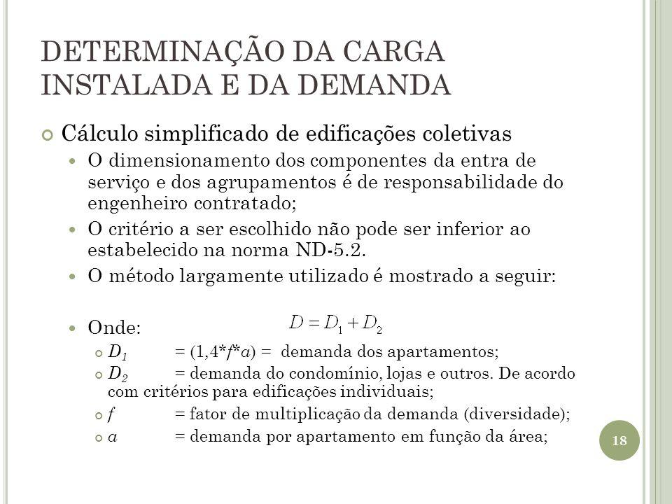 DETERMINAÇÃO DA CARGA INSTALADA E DA DEMANDA Cálculo simplificado de edificações coletivas O dimensionamento dos componentes da entra de serviço e dos