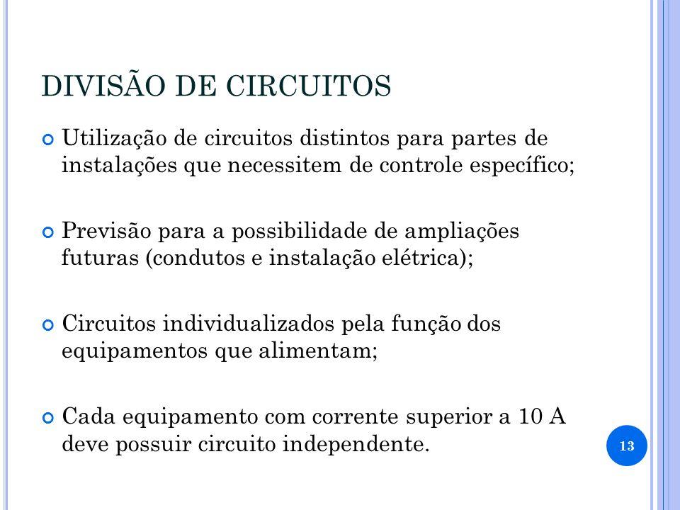 DIVISÃO DE CIRCUITOS Utilização de circuitos distintos para partes de instalações que necessitem de controle específico; Previsão para a possibilidade
