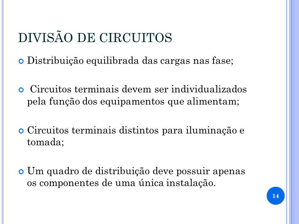 DIVISÃO DE CIRCUITOS Distribuição equilibrada das cargas nas fase; Circuitos terminais devem ser individualizados pela função dos equipamentos que ali