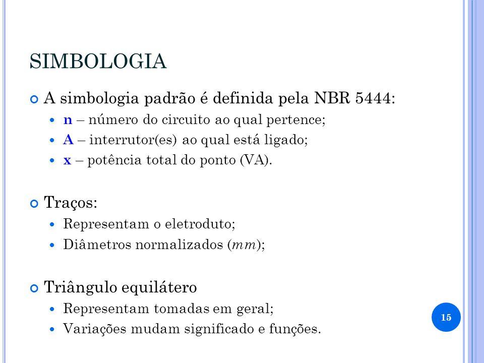 SIMBOLOGIA A simbologia padrão é definida pela NBR 5444: n – número do circuito ao qual pertence; A – interrutor(es) ao qual está ligado; x – potência