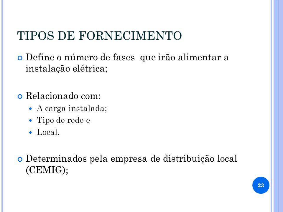TIPOS DE FORNECIMENTO Define o número de fases que irão alimentar a instalação elétrica; Relacionado com: A carga instalada; Tipo de rede e Local. Det