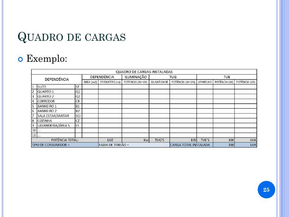 Q UADRO DE CARGAS Exemplo: 25