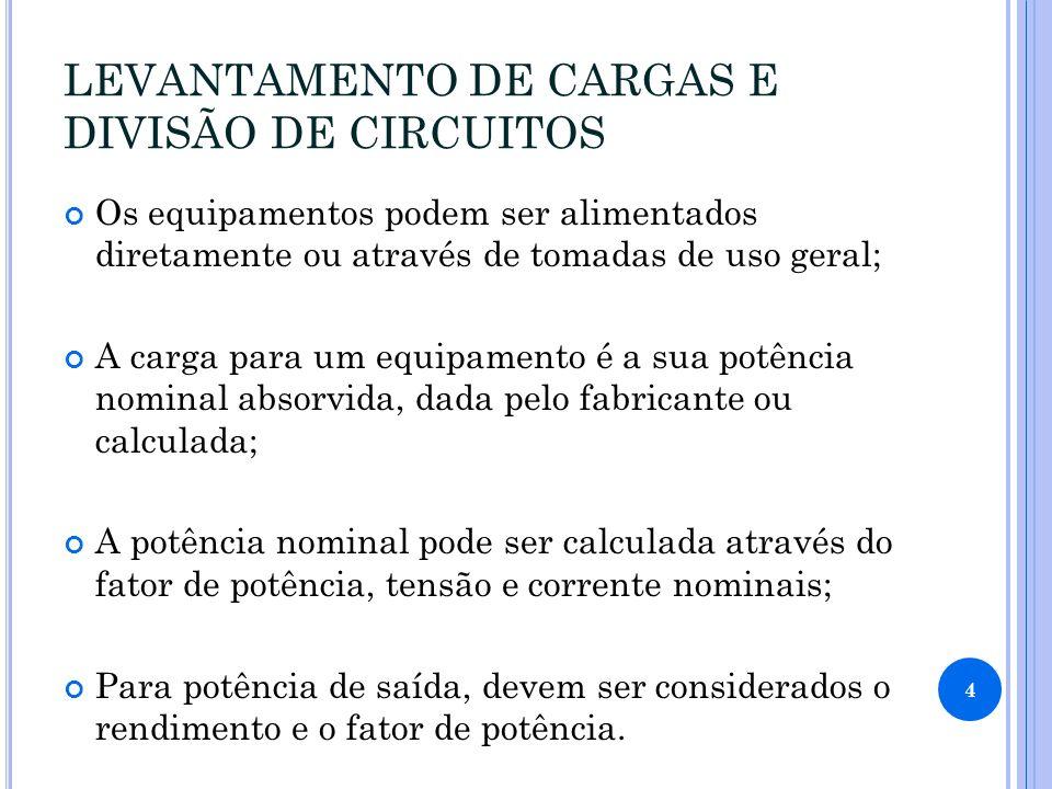 LEVANTAMENTO DE CARGAS E DIVISÃO DE CIRCUITOS Os equipamentos podem ser alimentados diretamente ou através de tomadas de uso geral; A carga para um eq
